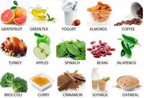 aliment bruleur de graisse