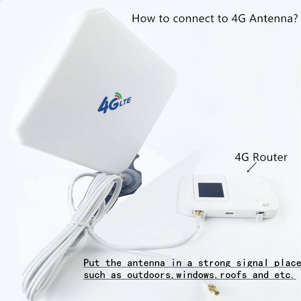 antenne 4g lte