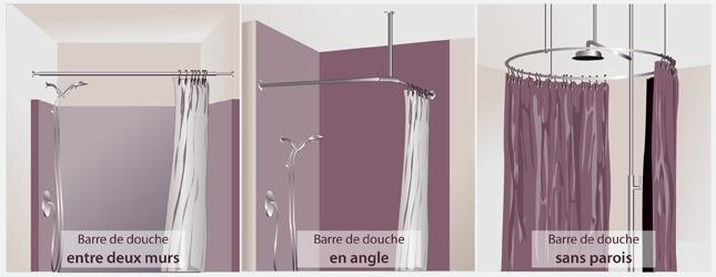 Comment poser une porte de douche sans trouer le mur