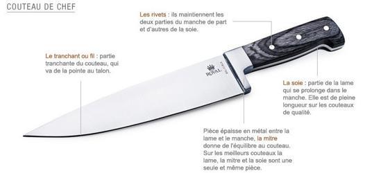bonne marque de couteau