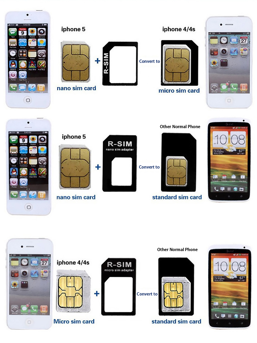carte sim iphone 6s