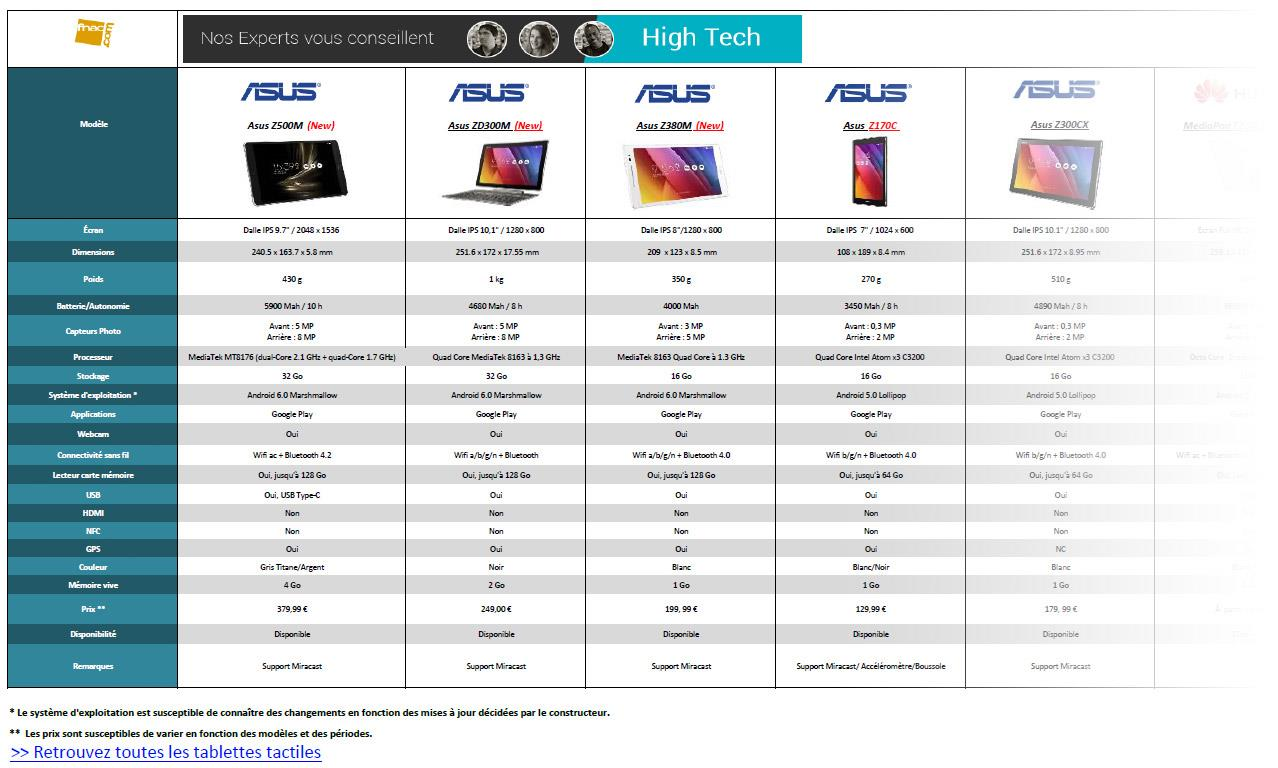 comparatif des tablettes