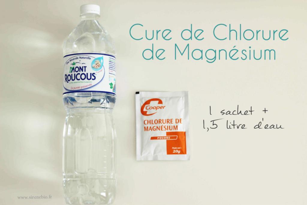 cure de magnesium avis