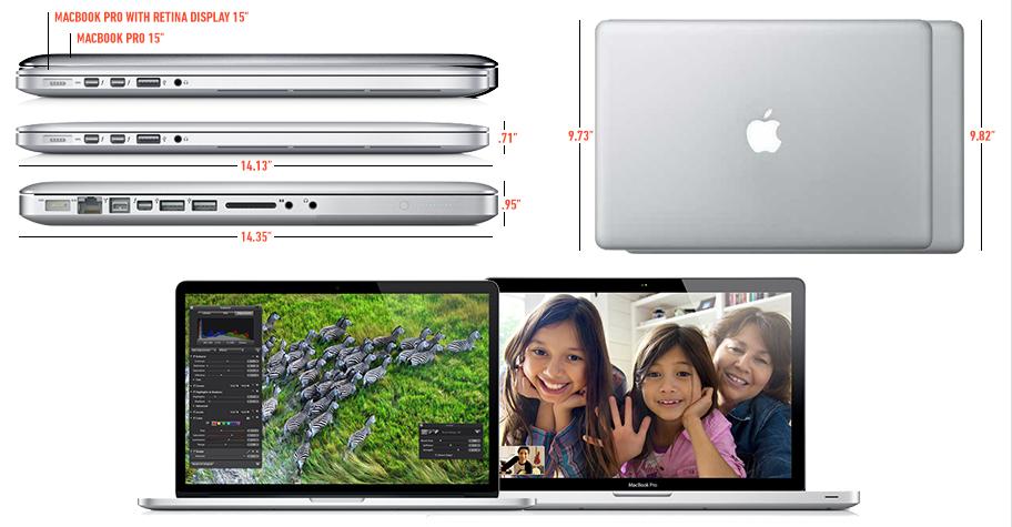 dimension macbook pro 15