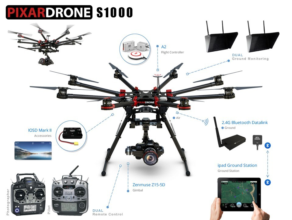 drone grande autonomie