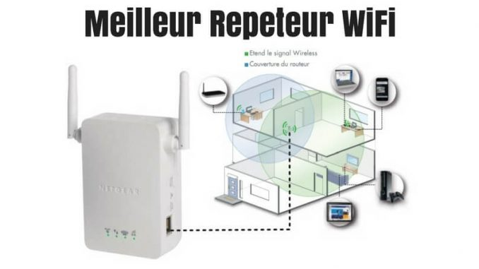 emplificateur de wifi