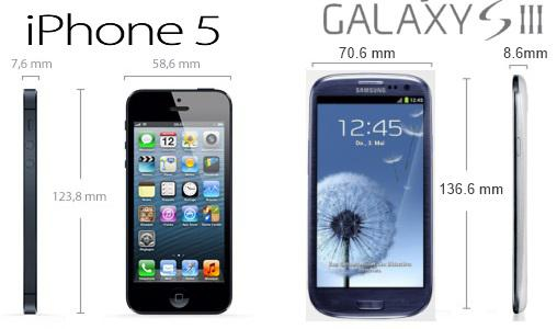 galaxy s3 taille