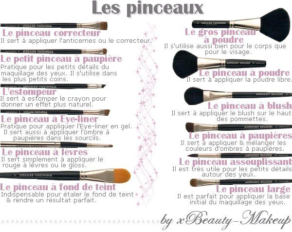 les différents pinceaux de maquillage