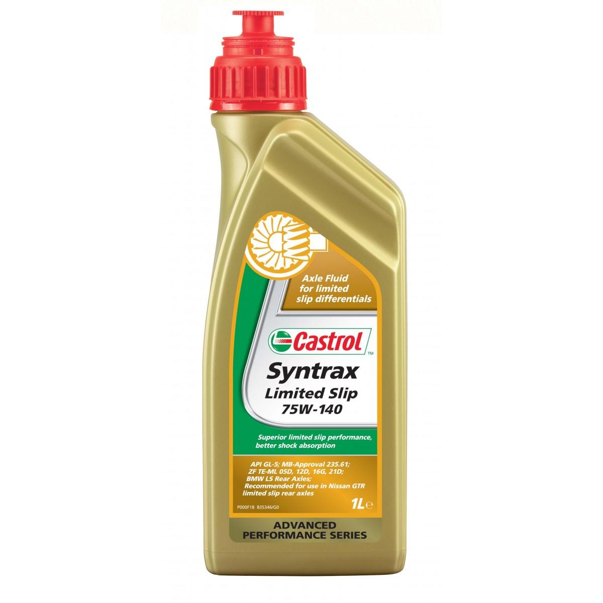 meilleur huile boite de vitesse