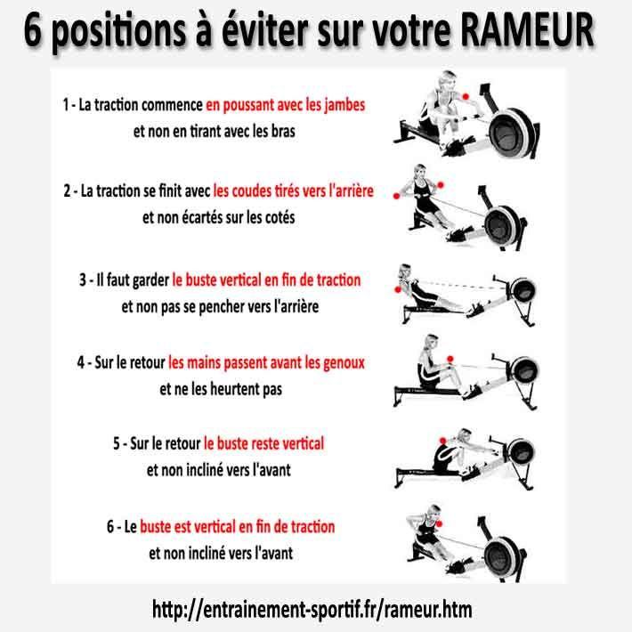 position rameur