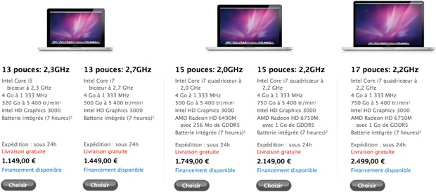 quel macbook choisir