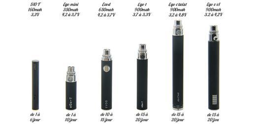 quelle résistance pour cigarette electronique
