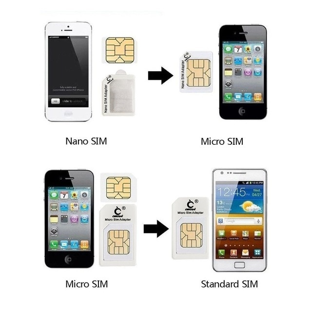 telephone portable nano sim