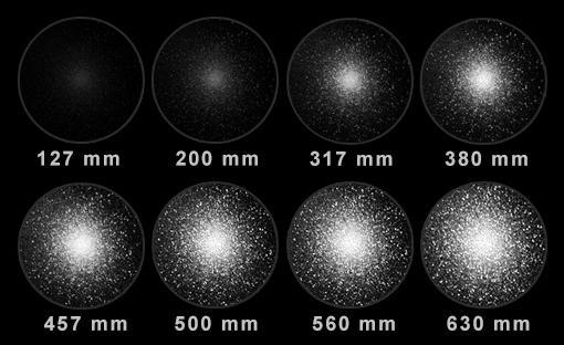 telescope comparatif