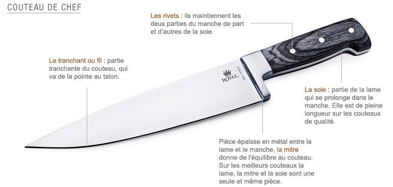 test couteau cuisine