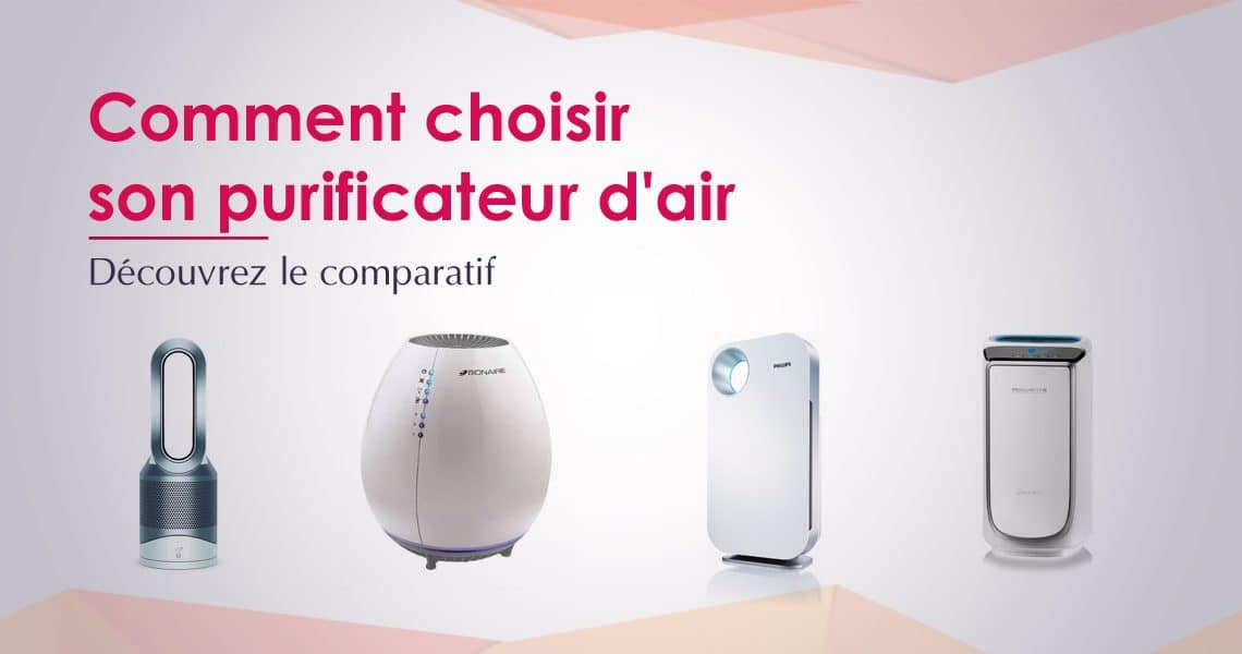 test purificateur d air