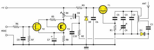 transmetteur fm puissant