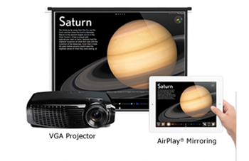 videoprojecteur airplay